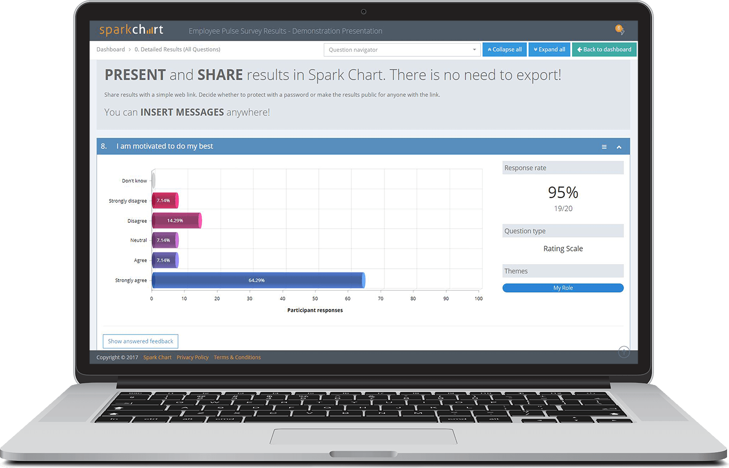 Spark Chart Survey Software Report Recommendations