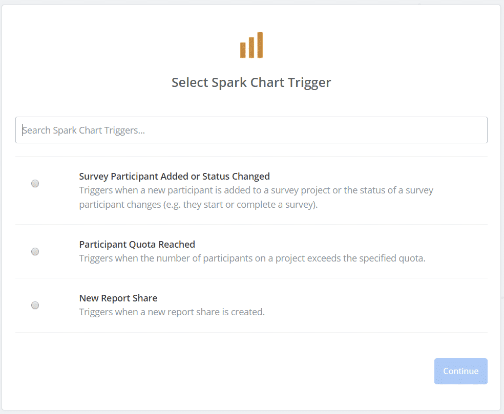 Zapier Survey Triggers in Spark Chart