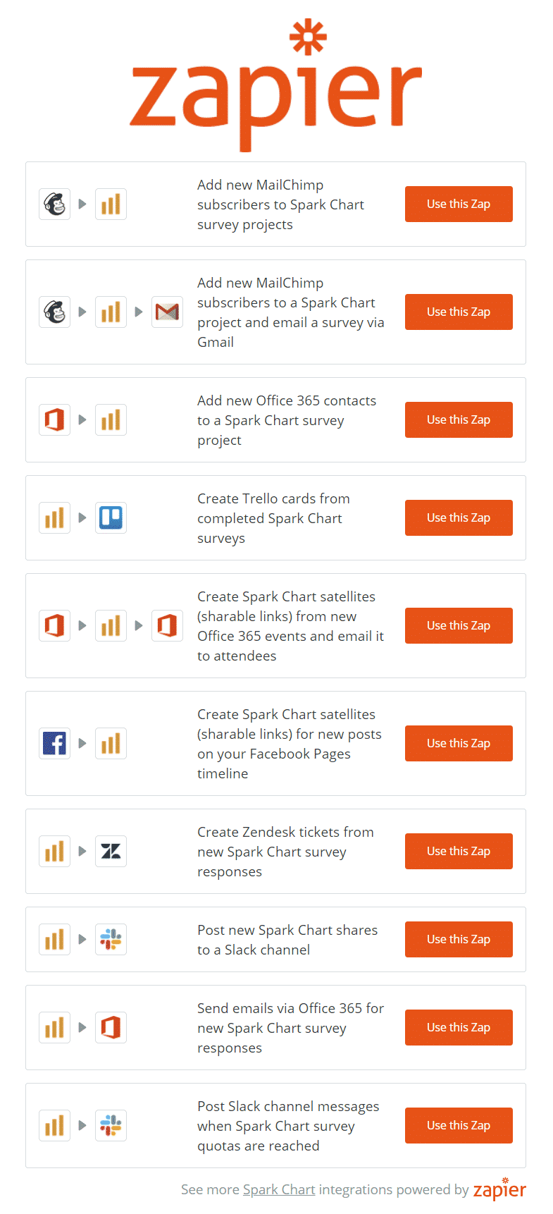 Zapier Survey Integrations