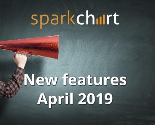 Spark Chart Survey Software Features April 2019