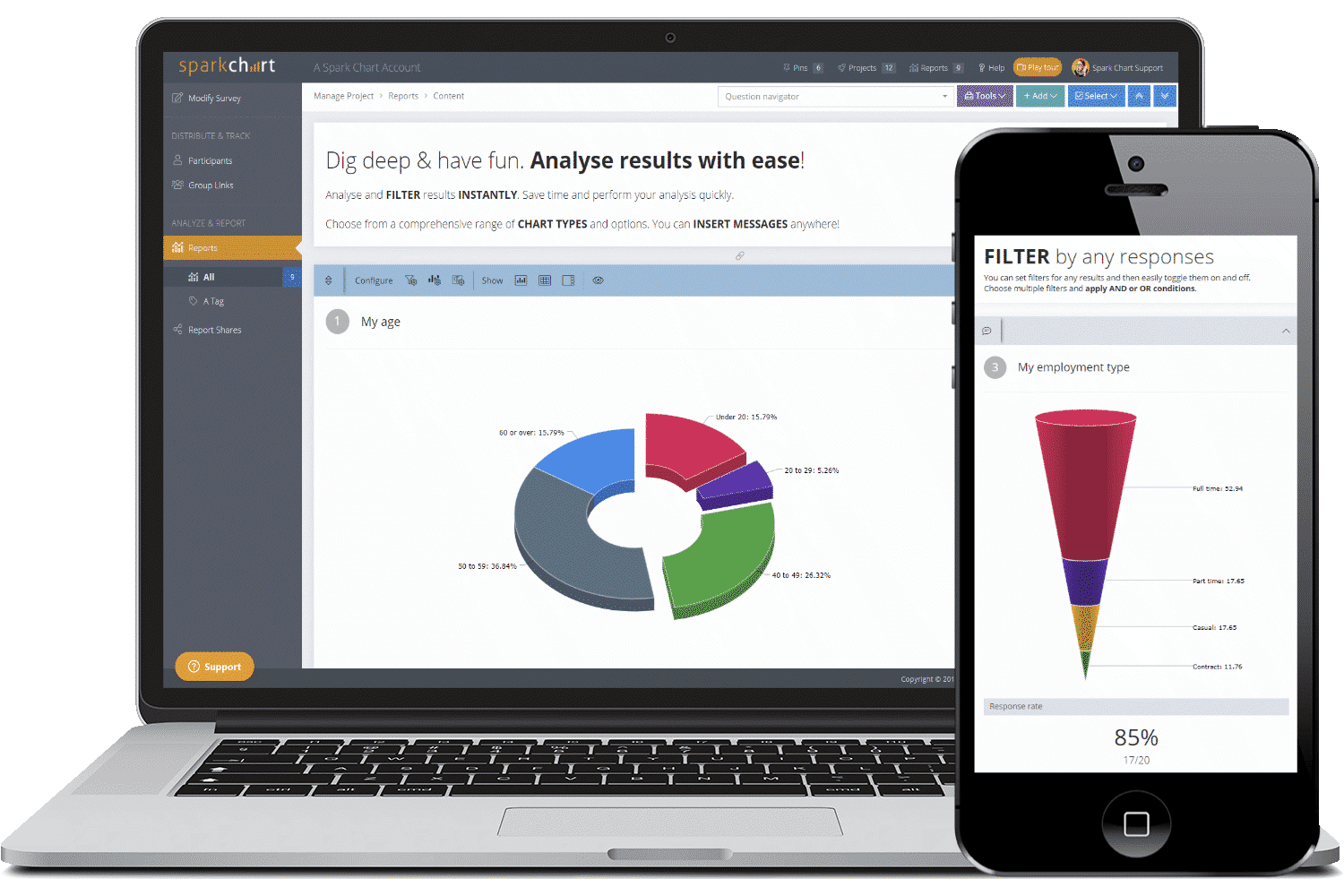 Survey Software Spark Chart Responsive Report