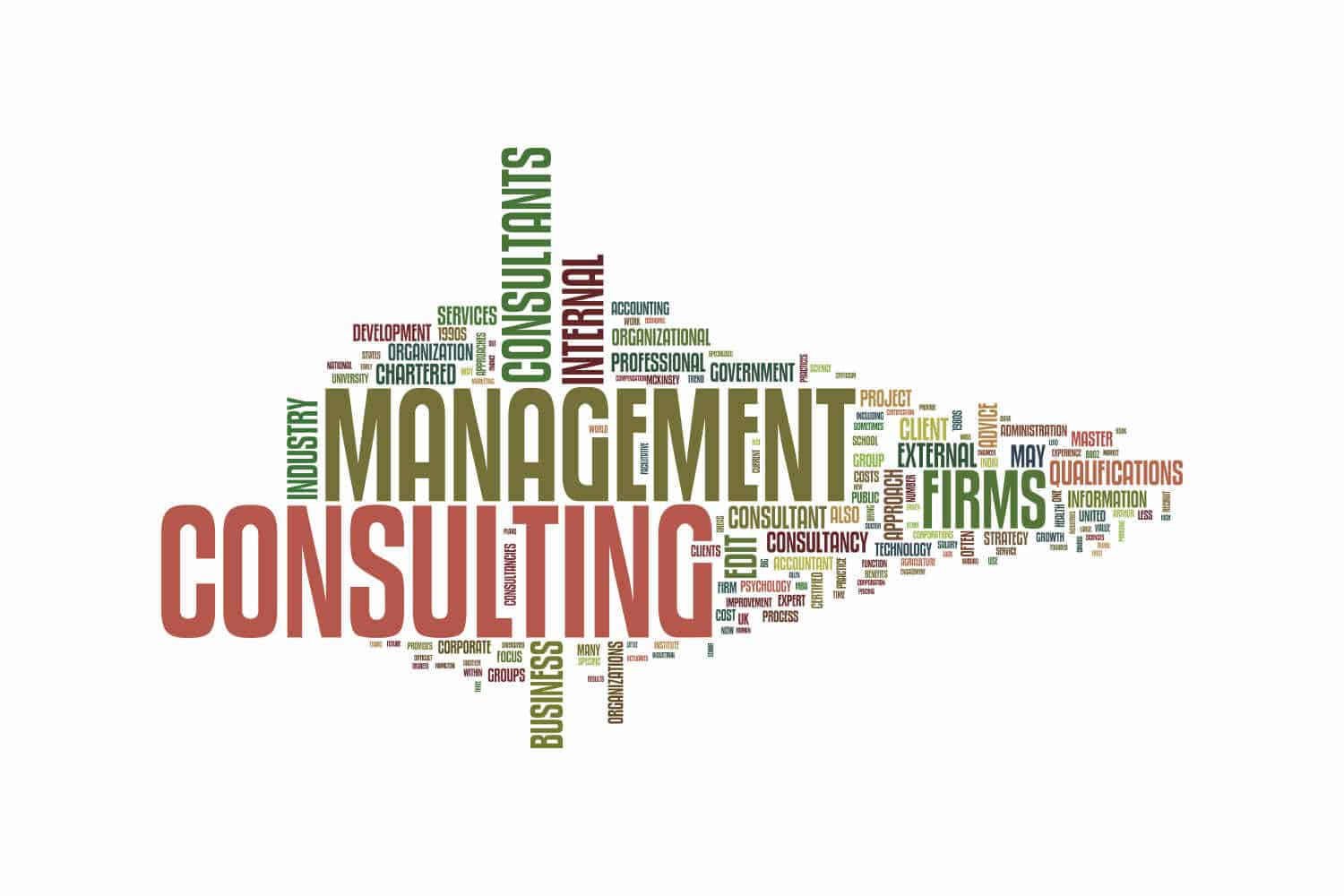 How to Find Clients for Business Consulting