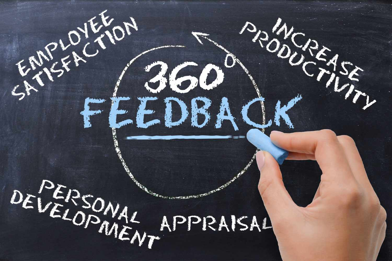 Why Use 360 Degree Feedback